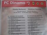 Dinamo Bucuresti - Sahtior Donetk (7 septembrie 2013 / foaie de joc)