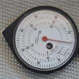Curbimetru