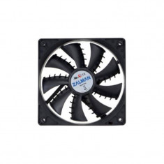 Ventilator Zalman ZM-F1 Plus SF 80 mm - Cooler PC
