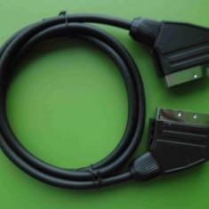 Cablu Euroscart