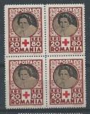 DEPARAIATE-1945Romania,LP 165-Crucea Rosie(bloc de 4) VAL 20+80 LEI-MNH, Nestampilat