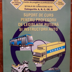 SUPORT DE CURS PENTRU PROFESORII DE LEGISLATIE RUTIERA SI INSTRUCTORI AUTO