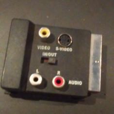 Adaptor video-audio Scart la jack