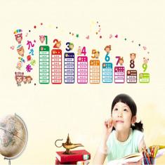 Autocolant educativ - Numere si tabla inmultirii