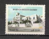 Brazilia.1990 100 ani Institutul Granbery  KX.16, Nestampilat