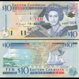 St Kitts 2003 - 10 dollars UNC