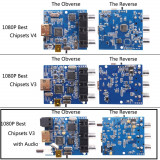 Convertor HDMI la RCA / AV/ Toslink 1080P, 3 procesoare, model 2017