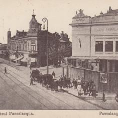 BRAILA, TEATRUL PASSALACQUA, TRASURI, TRAMVAI - Carte Postala Muntenia dupa 1918, Necirculata, Printata