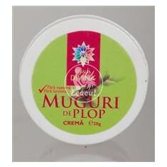 Crema Muguri Plop Santo Raphael 20ml Cod: 4060 - Crema Anticelulitica