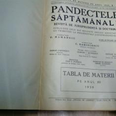 PANDECTELE SAPTAMANII