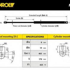 Amortizor portbagaj RENAULT MEGANE I Break 1.4 e - MONROE ML5158