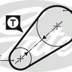 Curea de distributie FIAT SUPERBRAVO 1.3 Mirafiori - GATES 5014 - Set Role Curea Distributie