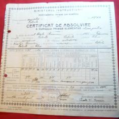 Diploma de Absolvire a Cursului Primar Elementar-1936 - Diploma/Certificat