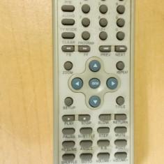 Telecomanda Tele System