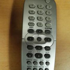 Telecomanda Philips