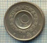 10467 MONEDA- NORVEGIA - 10 KRONER -anul 1987 -STAREA CARE SE VEDE, Europa