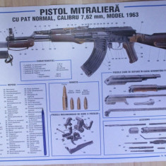 Plansa afis poster foarte rar vechi de colectie kalasnikov pistol mitraliera - Fotografie veche