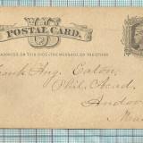 Carti Postale RARITATI-AMERICA-1878, Circulata, Fotografie