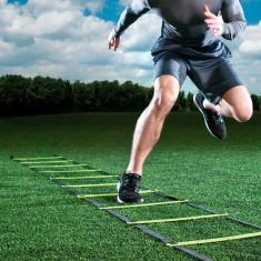 Scară de Agilitate Fitness - Adaptor pipa ghidon