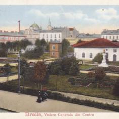 BRAILA, SALUTARI DIN BRAILA, VEDERE GENERALA DIN CENTRU CIRC. 1917 FELDPOST - Carte Postala Muntenia 1904-1918, Circulata, Printata