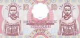Bancnota Java (Indiile Olandeze) 10 Rupii 2017 - SPECIMEN ( hartie cu filigran )