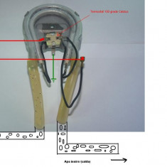 REZISTENTA electrica cu conducta de apa ptr. incalzit apa INSTANT cu TERMOSTAT - piesa cuptor