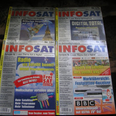 Reviste Infosat
