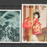 Japonia.1991 Actori de Kabuki KJ.381 - Timbre straine, Nestampilat