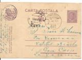 (A) carte postala(militara)- Stampila Bazargic 1939, Circulata, Printata