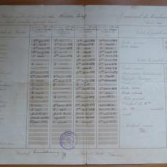 Liceul Evreiesc Oradea 1930 diploma de bacalaureat elev evreu Kacser Iosif - Diploma/Certificat