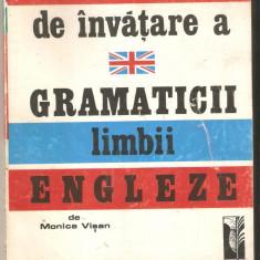 Metoda rapida de invatare a gramaticii limbii engleze - Curs Limba Engleza