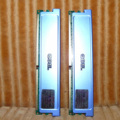 Kit memorie 1G (2x512MB) GEIL DDR1 (PC3200), 400MHz (pentru PC) - Memorie RAM