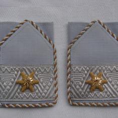 Grade militare de ofiter Serbia