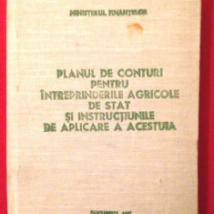Planul de conturi pentru IAS/1985