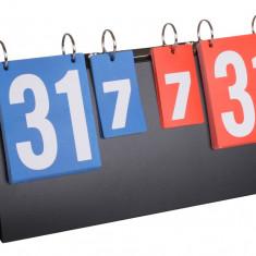Result tabela de scor 0-31 puncte, 0-7 seturi