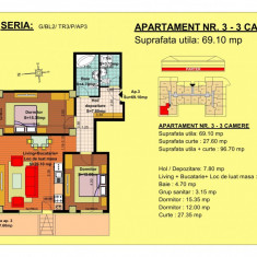Apartament 3 camere Brasov, zona Tractorul - Apartament de vanzare, 69 mp, Numar camere: 3, An constructie: 2017, Parter