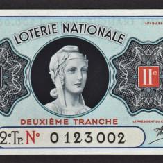 Franta Bilet Loterie pt colectionari 100 Francs s 0123002 1936