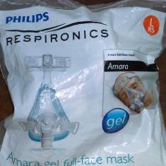 Masca oxigen Amara - Aparat respiratoriu