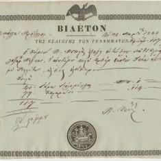 Romania Valahia 1844 Bilet grec Export Produse document corabie filigran Borgo, Romania pana la 1900, Documente