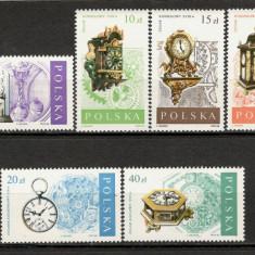Polonia.1988 Ceasuri de epoca  KP.196