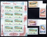 URSS 1991, Aviatie, Dirijabile, serie neuzata, MNH