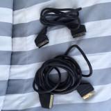 Cabluri euroscart