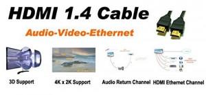 Cablu original Samsung High-Speed HDMI 1.5m Supporta Ethernet 3D 4K BN39-01583A
