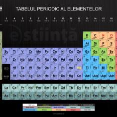 Meditatii chimie- Profesoara cu experienta