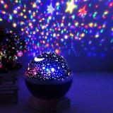 Lampă de Veghe cu Proiector Rotativ cu Stele şi Lună, Rotaţie 360grade - Lampa veghe copii, Altele
