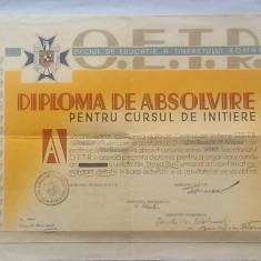 STRAJA TARII-OETR-DIPLOMA DE ABSOLVIRE CONDUCATOR DE UNITATE-1937
