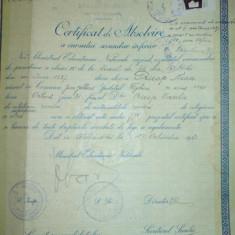 Certificat de absolvire Liceul de Fete din Cetatea Alba