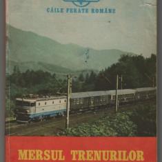 Mersul trenurilor 1 iunie 1980 - 30 mai 1981