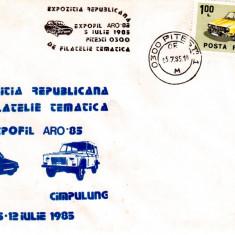 Romania 1985, Expo. Filatelica, Campulung, ARO, Automobil