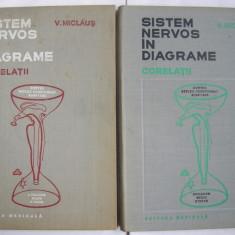 V. Miclaus - Sistem Nervos In Diagrame - Corelatii vol 1 + vol 2 complet